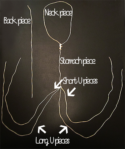 Bodychaininstructions